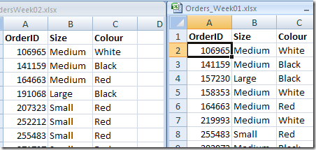 OrdersDup01