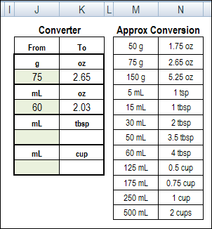 Excel Calorie Counter - Contextures Blog