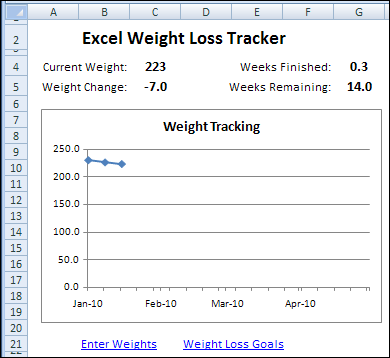 Excel Weight Loss Tracker - Contextures Blog
