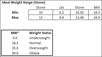 weightstone04