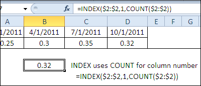 indexdynamic02