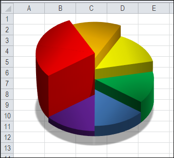Do Not Build This 3-D Chart in Excel - Contextures Blog