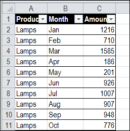 Normalize Data for Excel Pivot Table