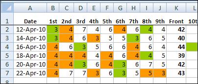 golfscores01