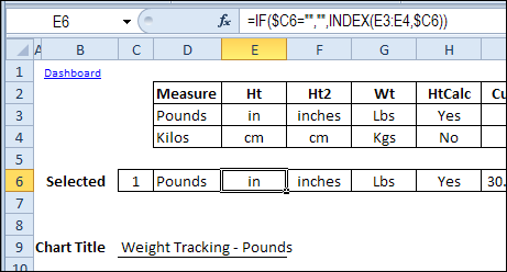 weightlosslookup