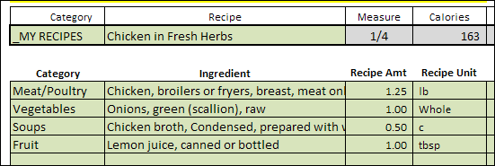 Excel Recipe Nutrients Calculator - Contextures Blog