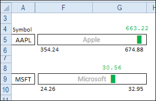 Excel dot plot chart for stock prices contextures blog dotplotstockchart05 ccuart Choice Image