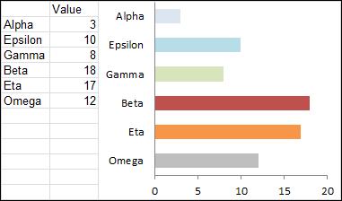 VBA_CF_XY_Chart4