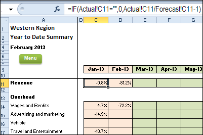 sample budget report in excel