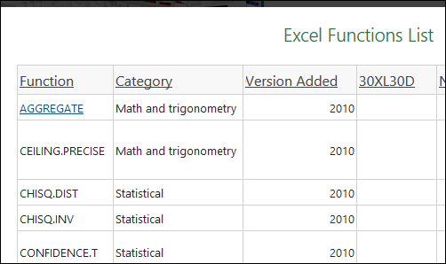 Interactive Excel Functions List - Contextures Blog