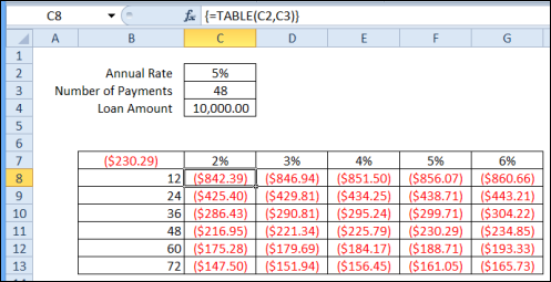 See Formula Results in an Excel Data Table - Contextures Blog
