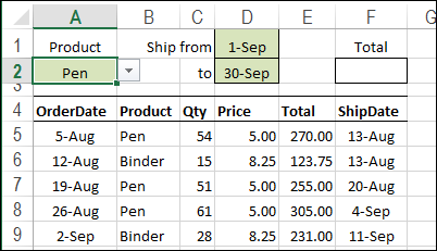 ... in a date range in excel contextures blog : Using Countif In Excel Vba