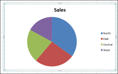 How to Make a Pie Chart in Excel - Contextures Blog