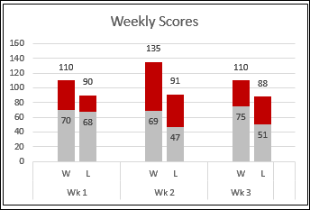 The perfect month for a polar chart contextures blog excel chart compares high and low scores ccuart Gallery