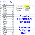 Ignore Outliers with Excel TRIMMEAN