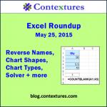 Excel Roundup 20150525