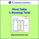 Pivot Table Running Total Percent