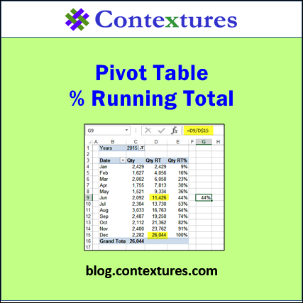 Use Excel Pivot Table Running Total Percent to Analyze Sales http://www.contextures.com/xlPivot14.html