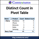 Count Unique in Excel Pivot Table