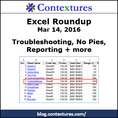 excelroundup20160314a