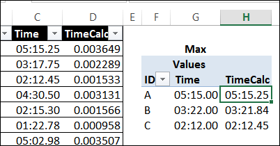 pivot table time rounding