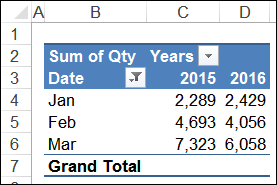 Running Total to compare years pivot table