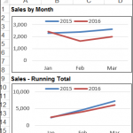 Use Running Total to Compare Years in Excel