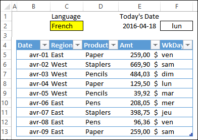 TEXT function with TextDay code French