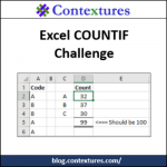 Take the Excel COUNTIF Challenge