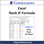 Excel RANK IF Formula Example