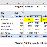 Pivot Table Fill Colour Disappears