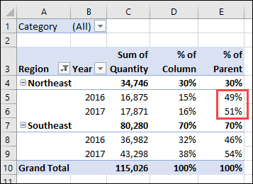 show values as percentage