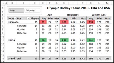hockeyplayerdataanalysis04