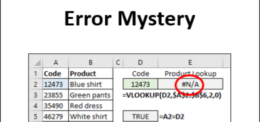 Excel VLOOKUP Formula Error Mystery http://blog.contextures.com/