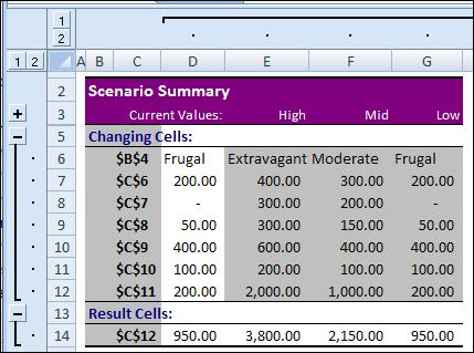 Excel Scenario 07