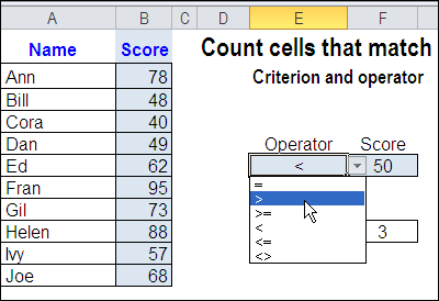 CountIfOpList02