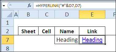 Hyperlink01c