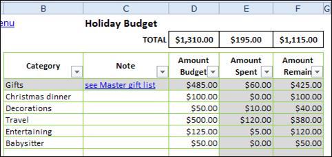 Budget+Planning
