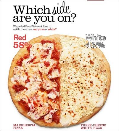 pizzapiechart01